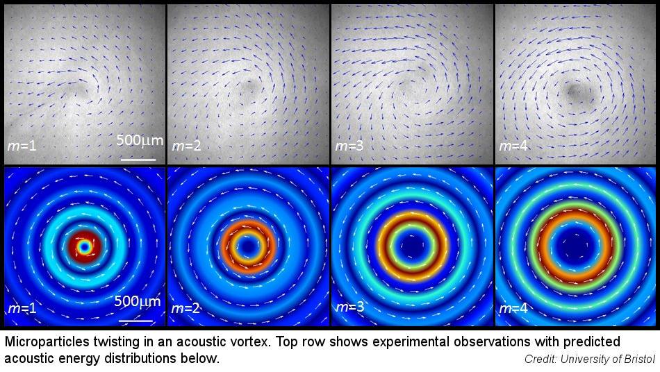 Acoustic vortex